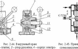 Порядок проверки пн-40 на разряжение: забор воды без вакуум-аппарата