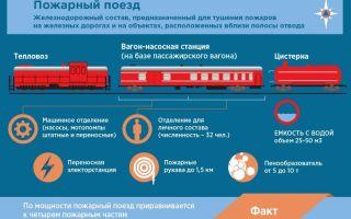 Пожарные поезда: разновидности и модификации