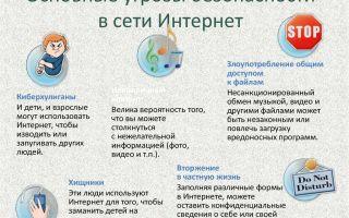 Гигиенический норматив качества атмосферного воздуха. основные принципы.