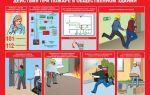 Пожарная безопасность в общественных местах: основные правила