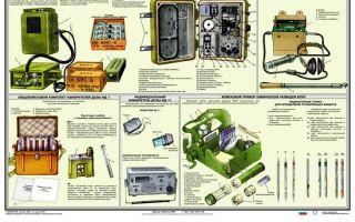 Приборы радиационной, химической разведки и доз контроля