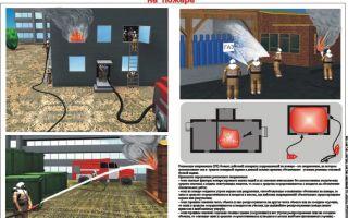Рекомендации по организации и проведению тактической вентиляции зис при тушении пожаров