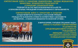 Комплектование войск гражданской обороны (го)