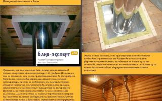 Инструкция о мерах пожарной безопасности в банях сухого жара (саунах)