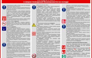 Пожарная безопасность складов: требования и правила