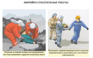 Аварийно-спасательные работы: организация и разведка места проведения аср