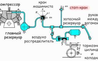 Геоинформационная система. определение, компоненты, модели.