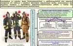 Защитная обувь пожарных: виды, классификация, требования, испытания