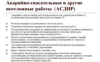 Авария на радиационном объекте (радиационная авария)