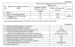 Система проверки давления в резервных воздушных баллонах