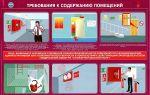 Пожарная безопасность административных зданий: требования и нормы