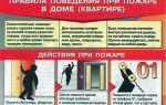 Правила поведения при пожаре: разбор ситуаций и план действия