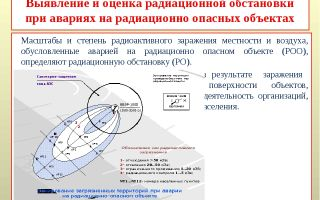 Выявление и оценка радиационной обстановки. определение.