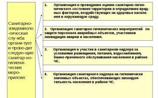 Гипотетическая авария. определение. вероятность возникновения.