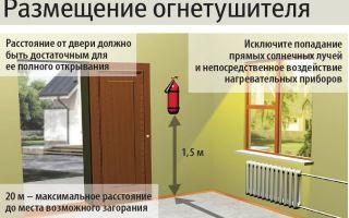 Расположение огнетушителей: место в помещениях и правила