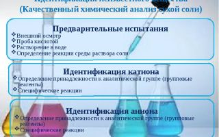 Идентификация химических веществ