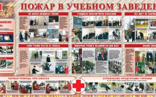 Пожарная безопасность в учебных кабинетах (классах)