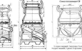 Сетка всасывающая св-125: классификация, устройство, ттх