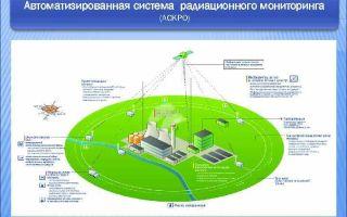 Единая государственная автоматизированная система контроля радиационной обстановки на территории российской федерации (егаскро)