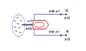 Методика испытания пожарного насос: параметры работы пн-40