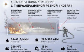 Установка пожаротушения с гидроабразивной резкой «кобра». ттх