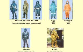 Костюм ких-4 и ких-5: порядок одевания, описание, фото