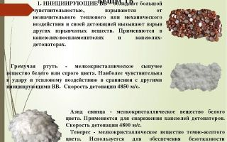 Группа горючести г1, г2, г3, г4, нг веществ и материалов