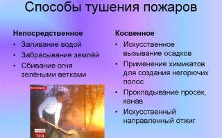Методика тушения ландшафтных пожаров