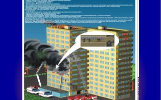 Тушение пожаров в жилых домах: повышенная этажность