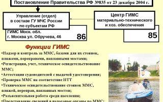 Постановление правительства рф 835 от 23.12.2004 положение о гимс мчс россии