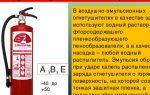 Воздушно-эмульсионные огнетушители: типы, устройство, применение