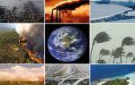 Глобальные изменения климата земли. причины, последствия, изменения
