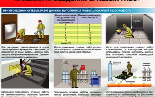 Пожарная безопасность в офисе: от а до я