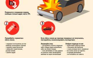 Возгорание автомобиля: причины и действия если загорелся