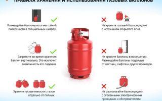 Газовые баллоны: правила хранения и использования на объектах