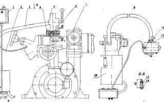 Вакуумный насос авс 01э: порядок работы и техническое обслуживание