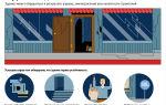 Действия при обрушении здания: алгоритм и порядок