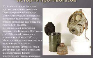 История создания (изобретения) противогаза
