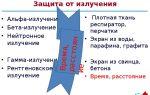 Защита от радиации гамма-излучение бета-излучение