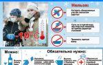 Как не получить обморожение и первая помощь при холодовой травме