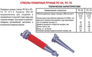 Пожарные стволы ultimatic-ru и dual — force: описание и ттх
