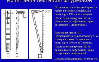 Ручные пожарные лестницы: назначение, порядок испытания, применение