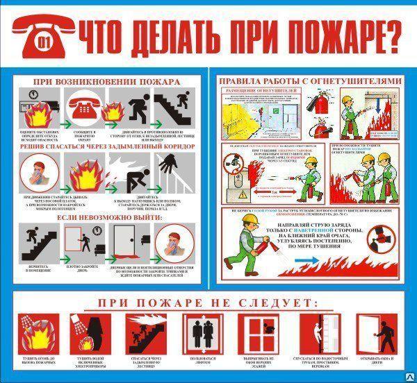 Какие меры необходимо принять при возникновении пожара