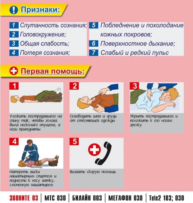Первая помощь при обмороке: что можно и нельзя делать ...